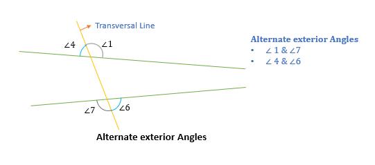 Alternate exterior angles GMAT quant e-GMAT