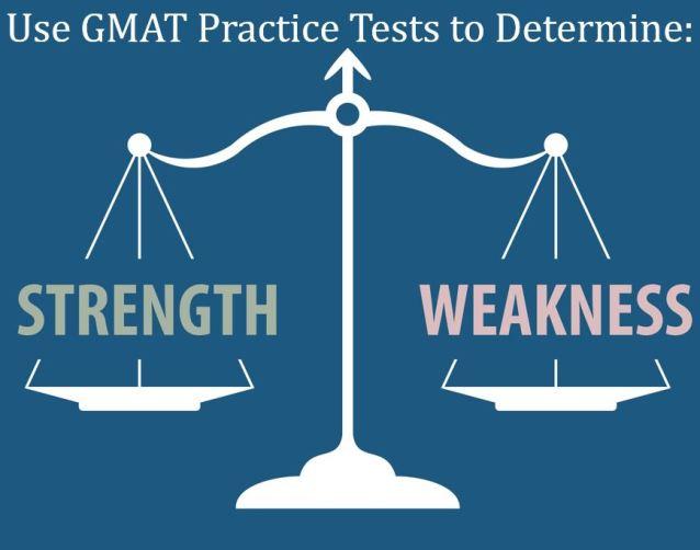 Leverage GMAT Practice Teests
