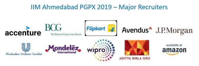 IIM Ahmedabad PGPX 2019 Major Recruiters