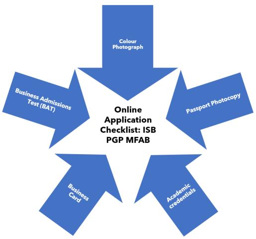 ISB-PGP-ISB-MFAB-Admission-checklist