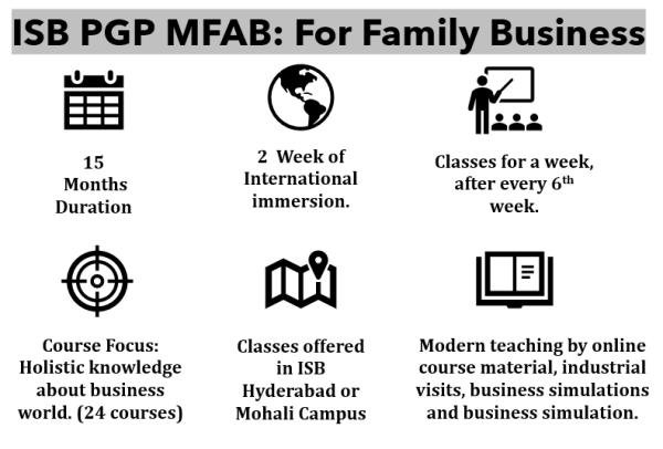 ISB-PGP-MFAB-Snapshot-Family-Business