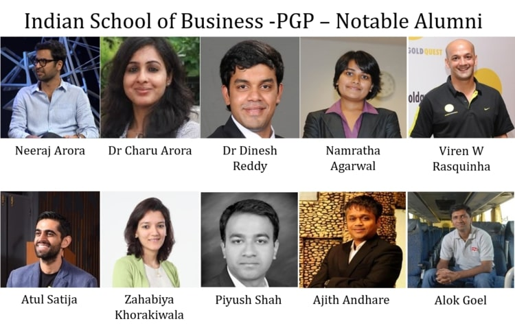ISB PGP Notable Alumni