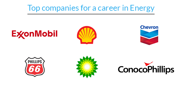 Which Energy companies hire a large number of MBA graduates