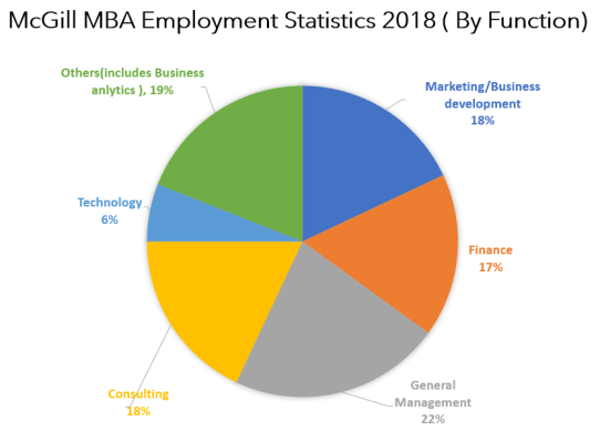 McGill- employment report-2018
