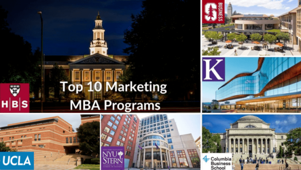 Top marketing mba programs