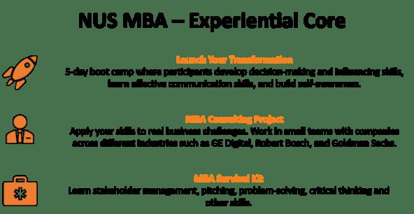 NUS MBA experiential core course