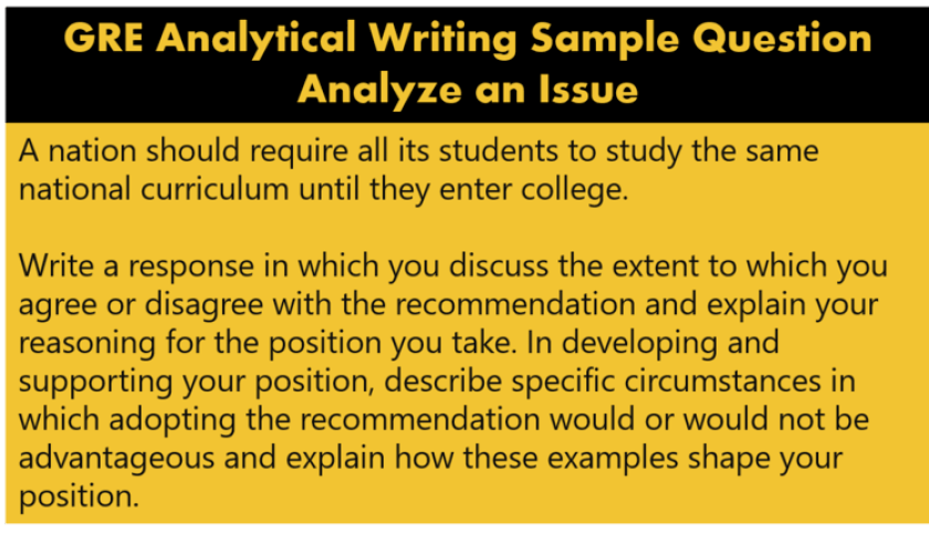 GRE Analytical Writing exam pattern question