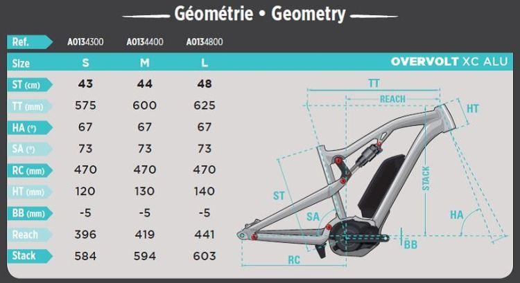 geometria xc alu