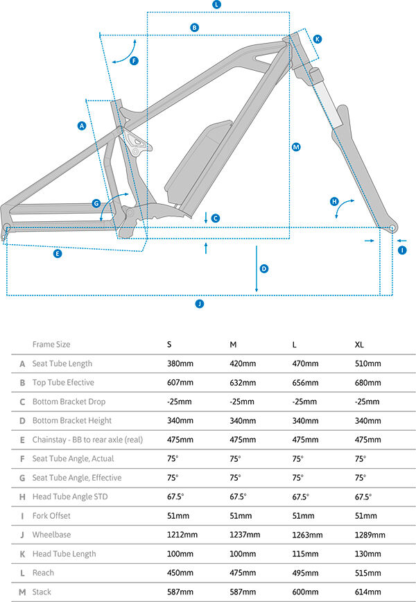 mondraker-e-factor-geometry