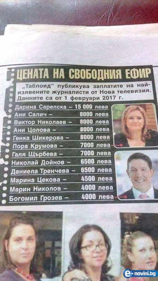 Заплатите на Журналистите