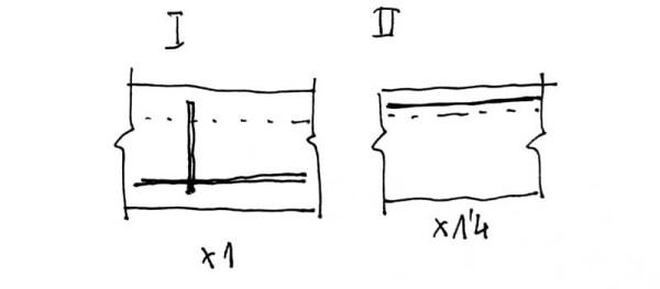 Anclajes de armadura en el hormigón armado. Cálculo de estructuras online