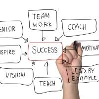 不動産会社を成長させるために社長がやってはいけないこと。