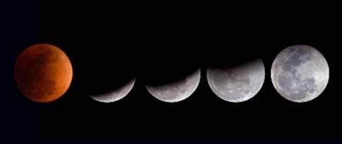 Θα πρόκειται για μια μερική έκλειψη με πολύ μικρή κάλυψη του σεληνιακού δίσκου από τη σκιά της Γης