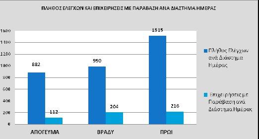 ypoik_pinakas3