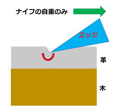 strop_method_edge20190111