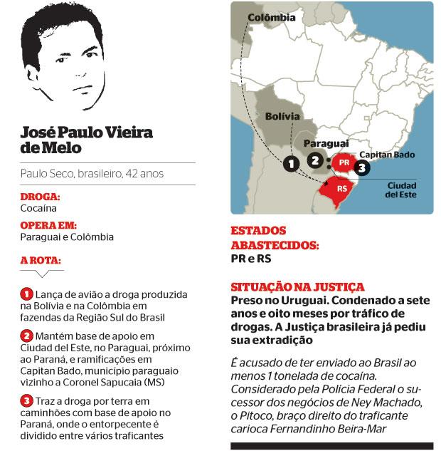 José Melo (Foto: reprodução)