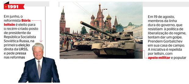 trajetória2 (Foto: David Brauchli/AFP, Dima Tanin/AFP, Dmitryi Donskoy/AFP e Sergey Guneev/AFP, Sergei Karpukhin/Reuters, Tatyana Makeyeva/AFP e Vyatkin Vladimir/AFP)