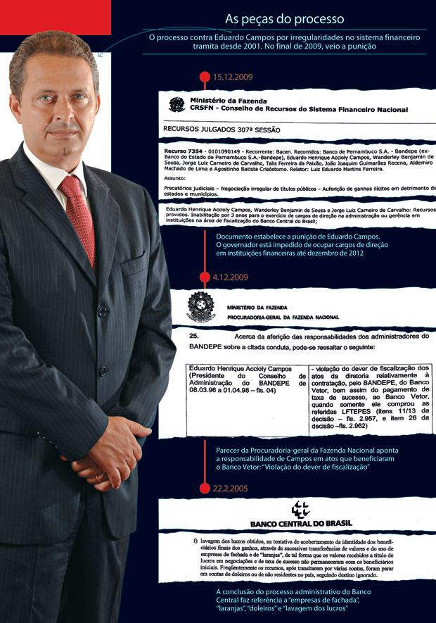 As peças do processo (Foto: Leo Caldas/Ed. Globo)