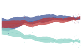 2014 Maine Governor: LePage vs. Michaud vs. Cutler