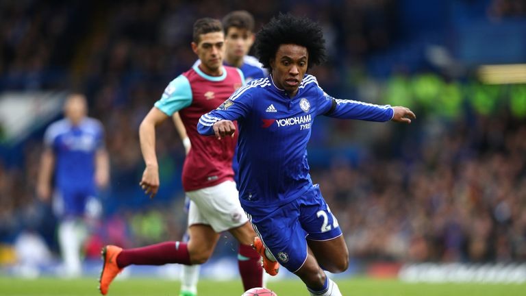 Willian has committed his future to Chelsea