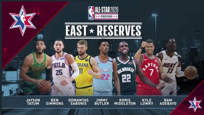 Die Eastern Conference 2020 All-Star-Reserven