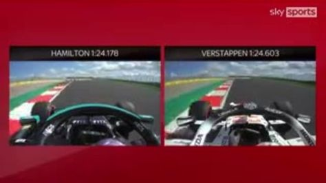 Anthony Davidson was at the SkyPad to compare Lewis Hamilton and Max Verstappen's fastest lap from opening practice ahead of the Turkish Grand Prix.