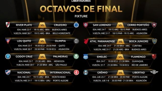 Resultado de imagen para fixture octavos de final libertadores 2019