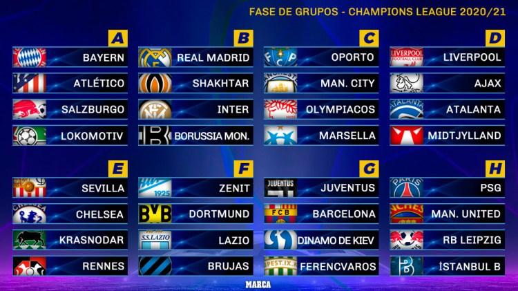 Champions: Así ha quedado el sorteo de la fase de grupos ...