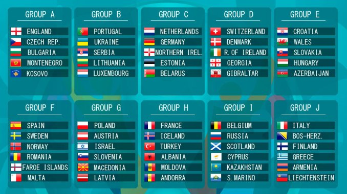 Image result for euro 2020 draw
