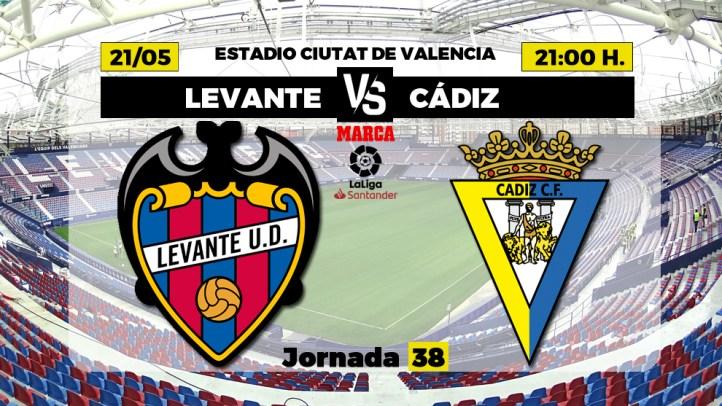 La Liga Santander: Levante - Cádiz: Horario y dónde ver en TV hoy el  partido de la última jornada de Primera División | Marca