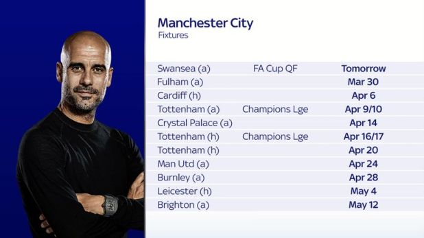 Manchester City will face Tottenham three times in the space of 11 days