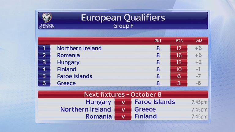 https://i1.wp.com/e2.365dm.com/15/09/768x432/euro-2016-european-qualifiers-northern-ireland_3347906.jpg