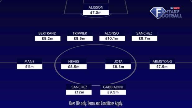 Matt Le Tissier's Sky Sports Fantasy Football XI