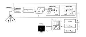 Medical Imaging Heats Up  The Process  Blogs  TI E2E