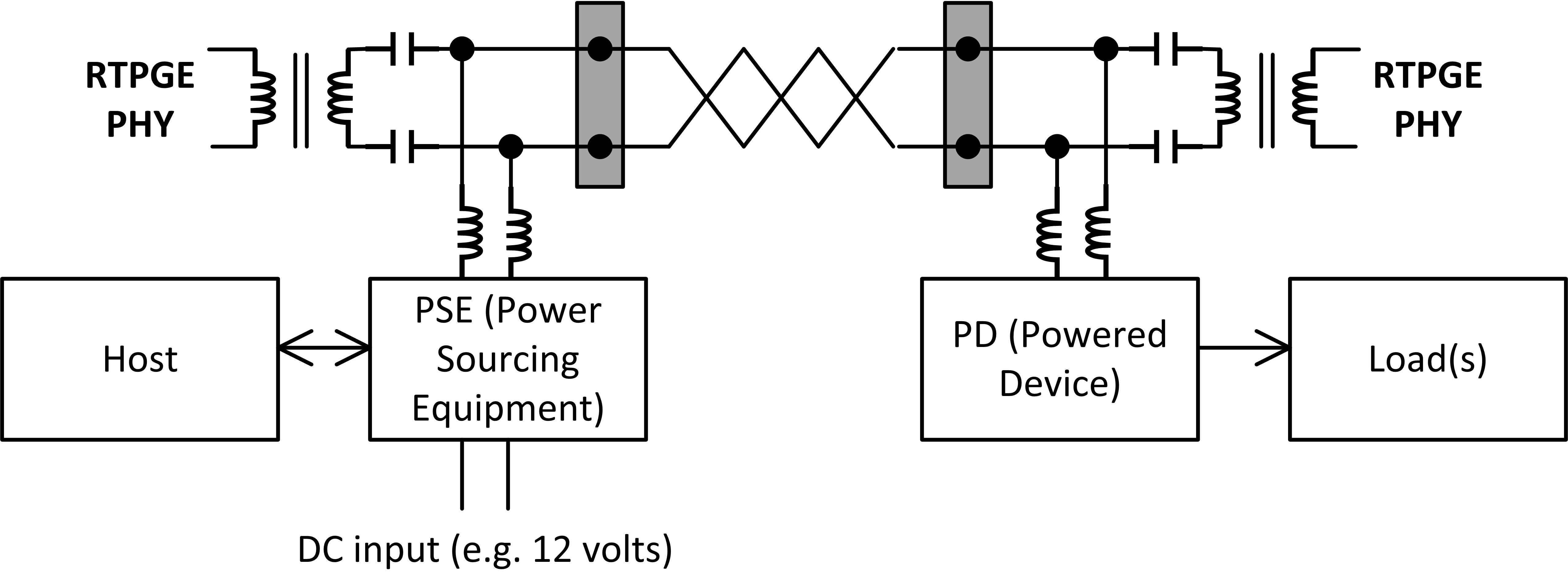 Ieee 802 3 The Power Part Of Podl