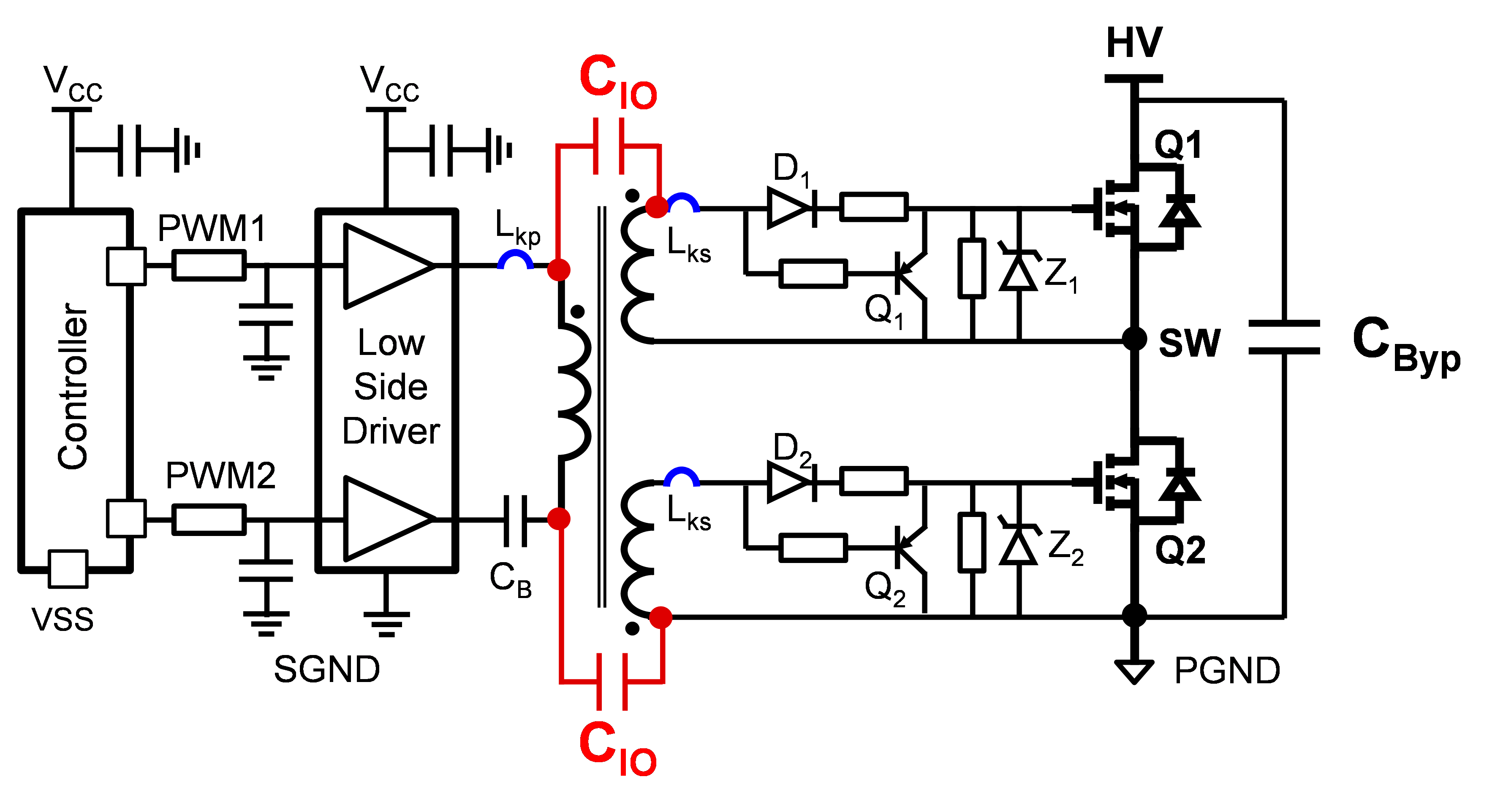 Gate Drive Transformer Vs High Low Side Driver A