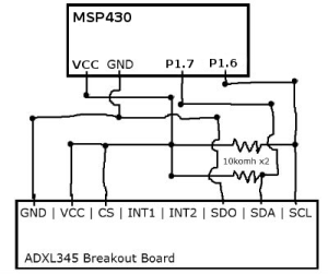 Interfacing MSP430G2553 with ADXL345 (I2C) and serial port (UART)  MSP lowpower
