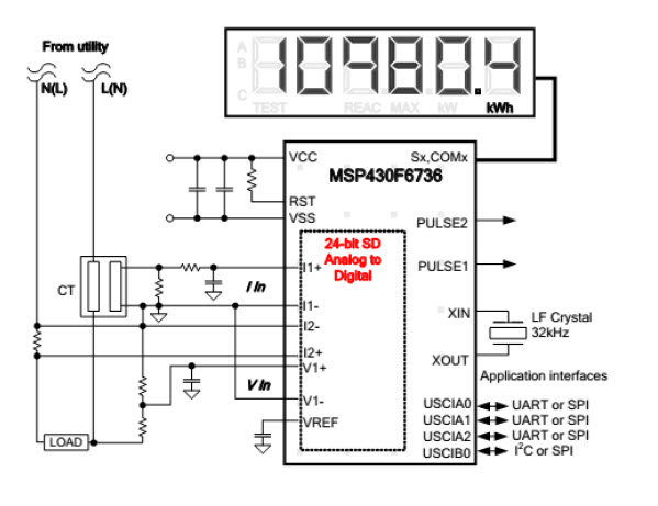 Electric Watt Hour Meter Diagram
