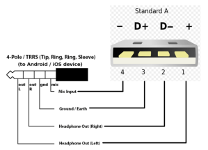 Usb To 3 5mm Jack Wiring Diagram  Somurich