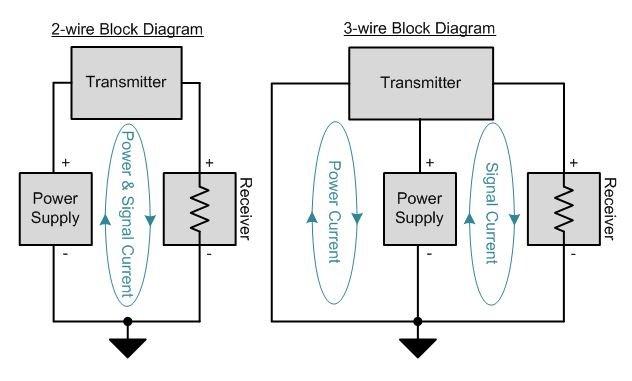 🏆 diagram in pictures database cat 3 wire diagram just