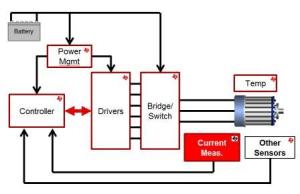 Precision current measurement enhances electronic power