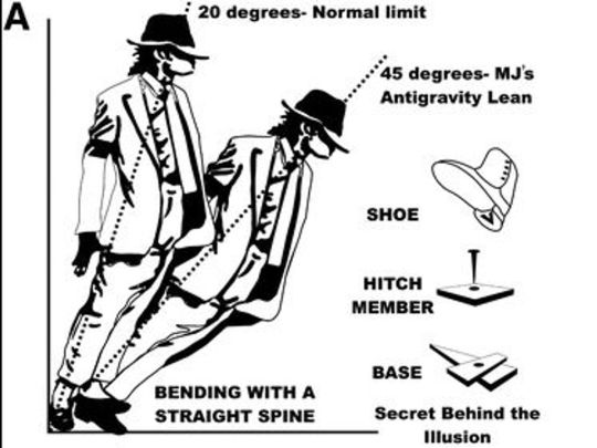 Scientists explained how Michael Jackson was able to do the move. Pic: Journal of Neurosurgery: Spine