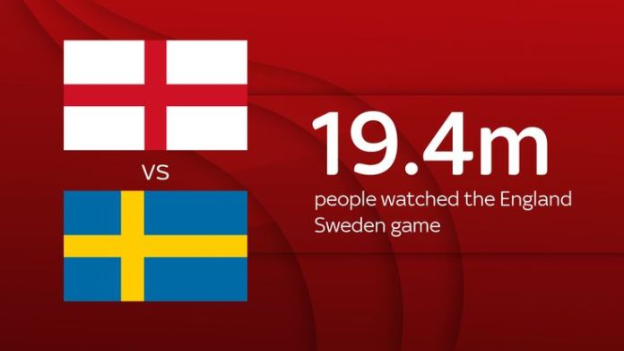 England's World Cup 2018 in numbers skynews world cup world cup graphics 4358887