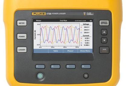 Užitečné měření kvality sítě pro optimalizaci nákladů