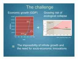 Growth dilemma slide