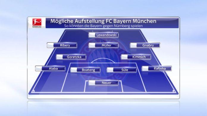 FC Bayern München: Mit einem gut aufgelegten Kimmich im Mittelfeld und Doppelpacker Gnabry auf rechts kommt der FCB langsam zurück auf die Erfolgsspur. Jetzt wieder zu rotieren, könnte zu riskant für Trainer Kovac sein.