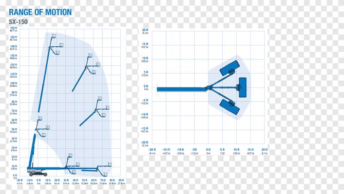 genie wiring diagram elevator jlg industries honda 70 cc