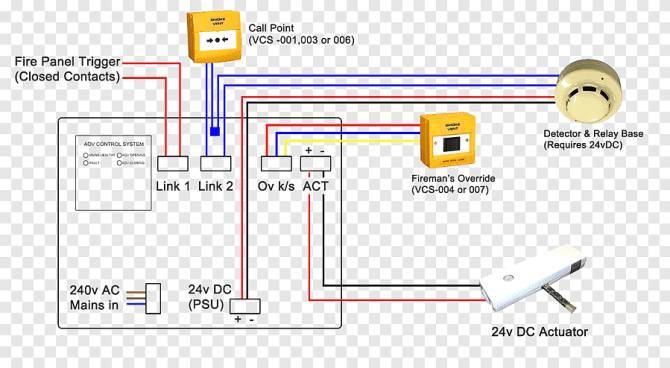 smoke detector wiring diagram electrical wires  cable fire
