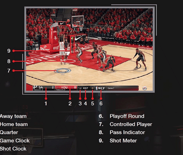 Nba Game Screen With Players In A Basketball Game