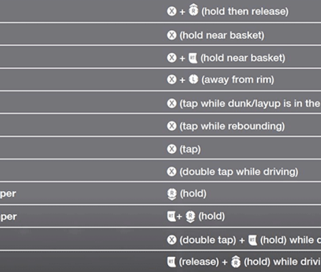 Table With The Shot Types And Corresponding Xbox Control